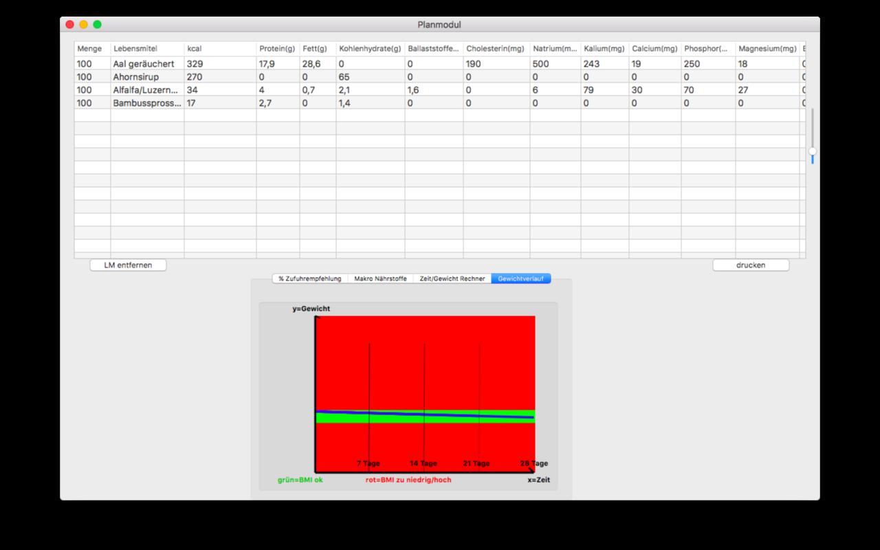 Nutriwiz Ernahrungssoftware Fur Apple Mac Ethernetworks
